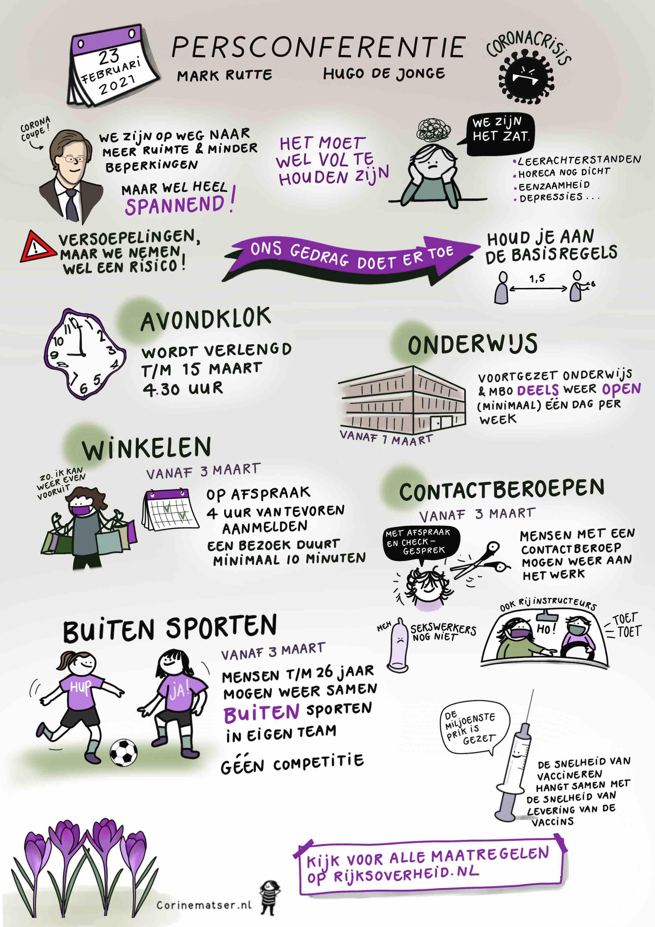 Persconferentie Mark Rutte en Hugo de Jonge 23 februari 2021
